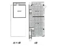 本町 東武東上線[志木駅]の売ビル物件の詳細はこちら