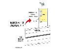 上尾市 埼玉新都市交通伊奈線沼南駅の売店舗・売事務所画像(1)を拡大表示