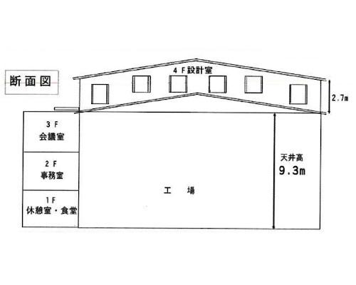 上尾市 JR高崎線上尾駅の売工場画像(1)