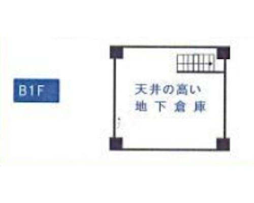 台東区 JR山手線御徒町駅の売ビル画像(5)