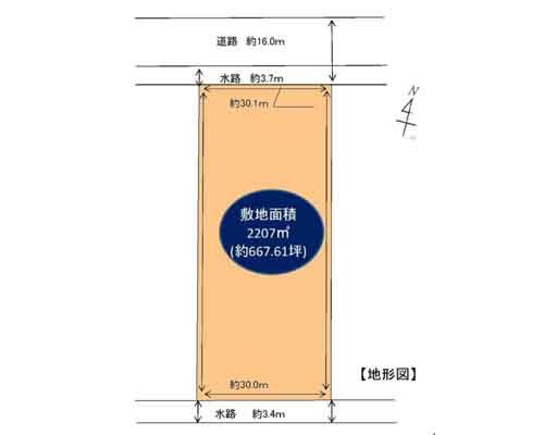 草加市 JR武蔵野線越谷レイクタウン駅の売事業用地画像(1)