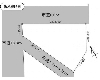溝端町 東武東上線[北坂戸駅]の売事業用地物件の詳細はこちら