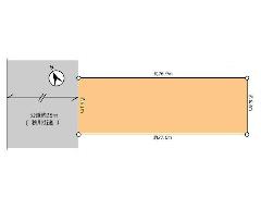 本郷町 JR中央線[西八王子駅]の売事業用地物件の詳細はこちら