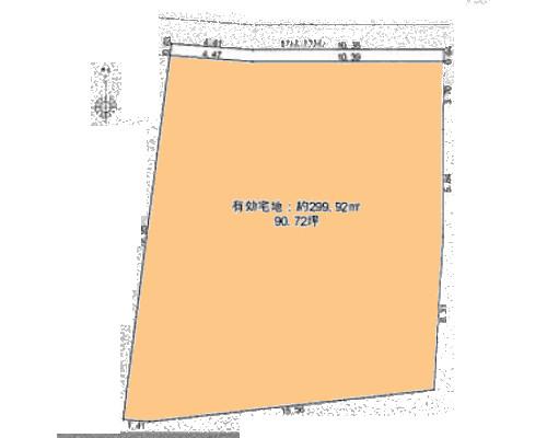 杉並区 京王井の頭線高井戸駅の売事業用地画像(1)