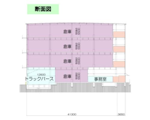 厚木市 JR相模線原当麻駅の貸倉庫画像(3)