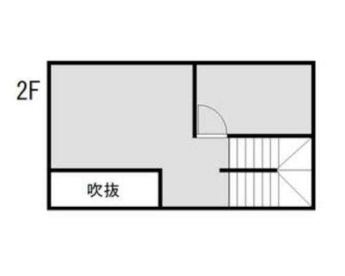 港区 東京メトロ千代田線表参道駅の貸事務所画像(2)