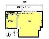 西日暮里 JR常磐線[三河島駅]の貸倉庫物件の詳細はこちら