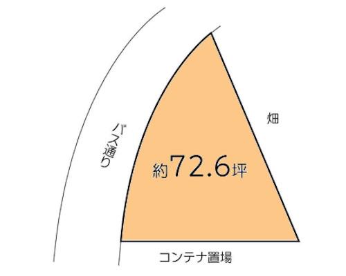 横浜市戸塚区 小田急江ノ島線湘南台駅の貸地画像(1)