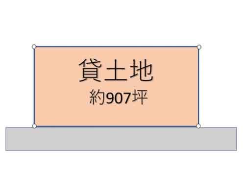 三郷市 つくばエクスプレス三郷中央駅の貸地画像(1)