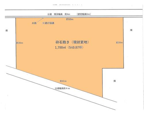 さいたま市緑区 埼玉高速鉄道浦和美園駅の貸地画像(1)